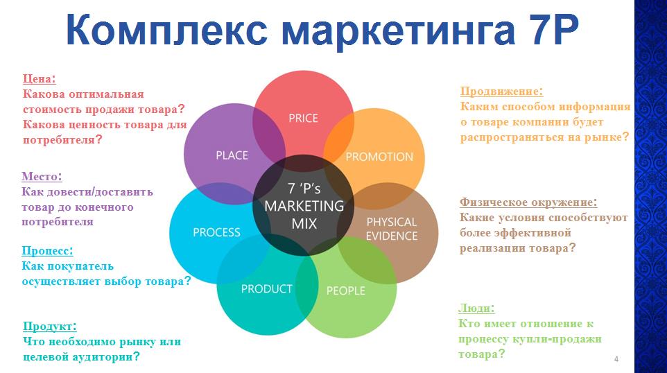 маркетинг на примере компании avon